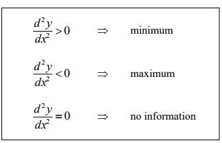 ebook Normal modes and localization in nonlinear systems 1996