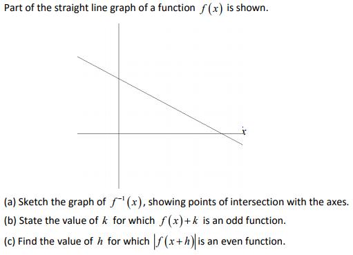 Odd & Even Functions - Advanced Higher Maths